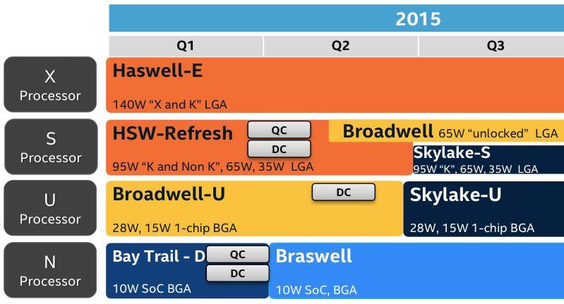 broadwell-2015