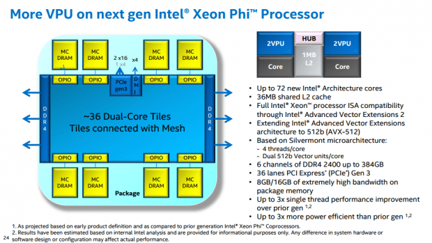 44543_03_intel-preparing-72-core-xeon-cpu-supports-up-384gb-ddr4-ram