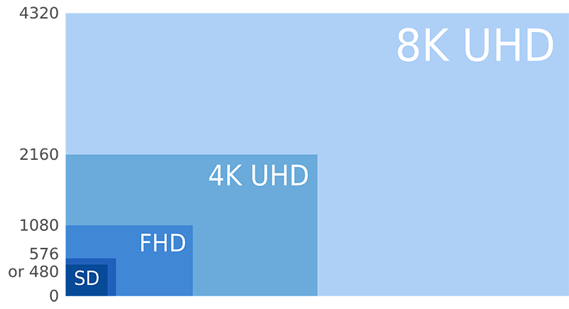 8k-resolution