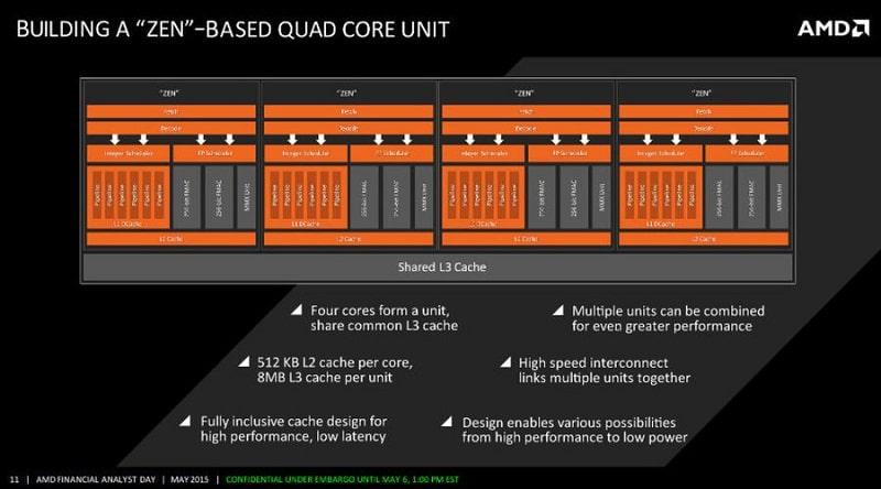 AMD Zen Slide 2