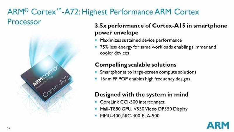 ARM cortex-a72-1