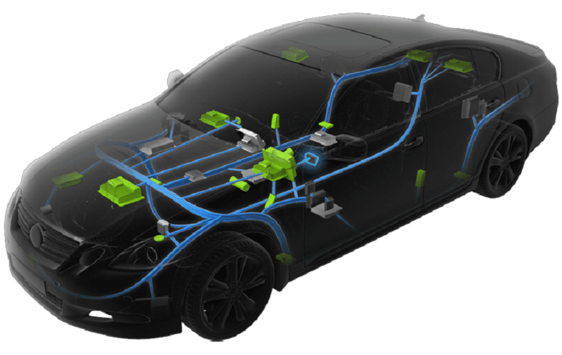Car_Connected