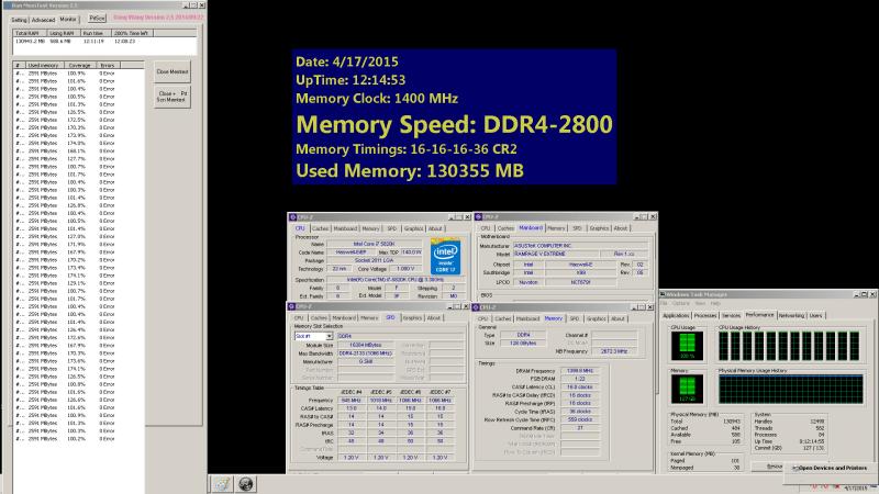 Gskill RIPS4 w samsung 128GB 2800 c16
