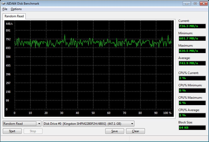 HyperX_Predator_PCIe-Bench_Condi-aida-read-random