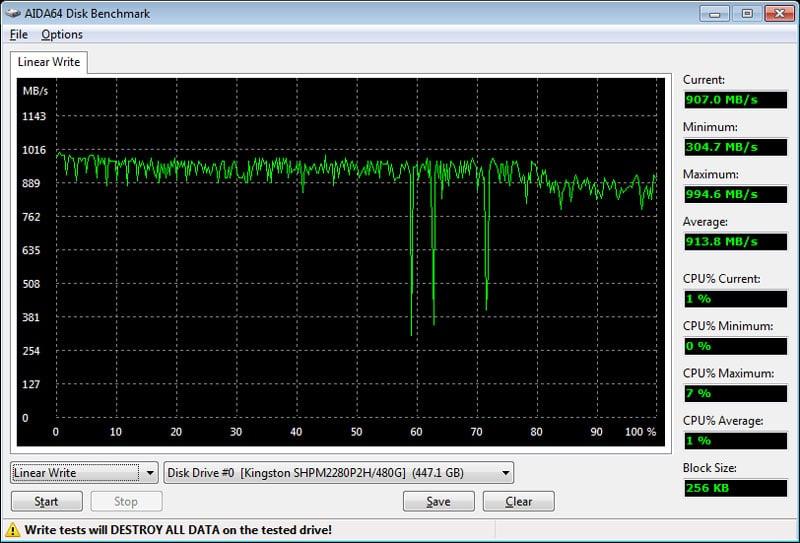 HyperX_Predator_PCIe-Bench_Condi-aida-write-linear
