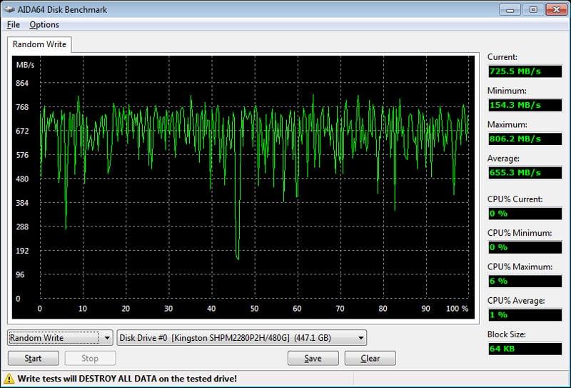 HyperX_Predator_PCIe-Bench_Condi-aida-write-random