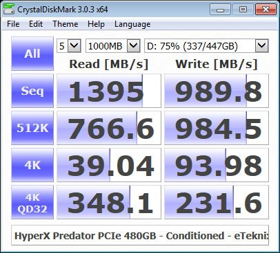 HyperX_Predator_PCIe-Bench_Condi-cdm-75