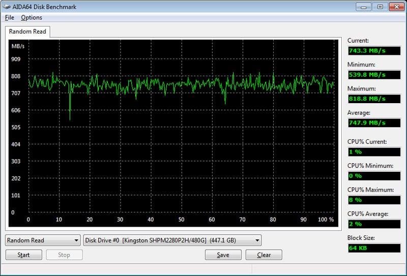 HyperX_Predator_PCIe-Bench_Fresh-aida-read-random