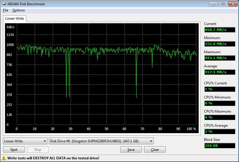 HyperX_Predator_PCIe-Bench_Fresh-aida-write-liniar