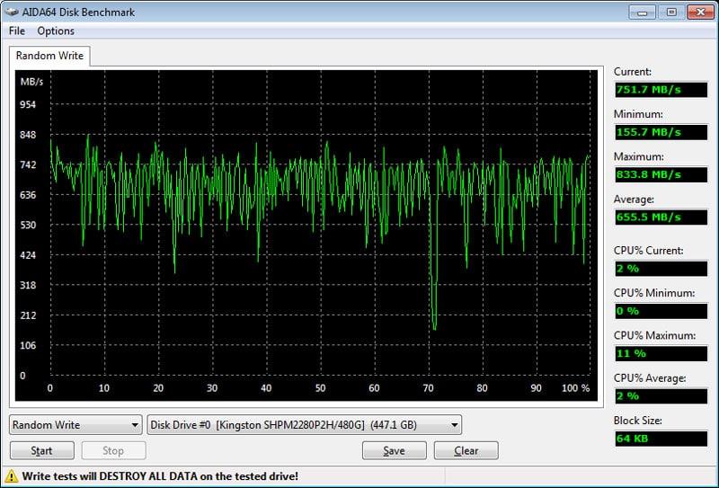 HyperX_Predator_PCIe-Bench_Fresh-aida-write-random