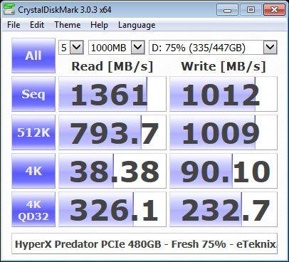 HyperX_Predator_PCIe-Bench_Fresh-cdm-75