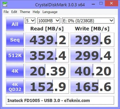 Inateck_FD1005-Bench-cdm