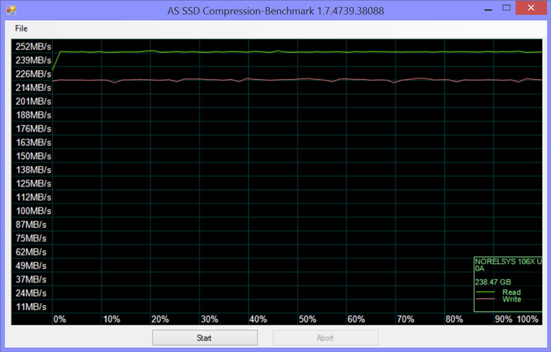 Inateck_FE2004-Bench-asssd-compression
