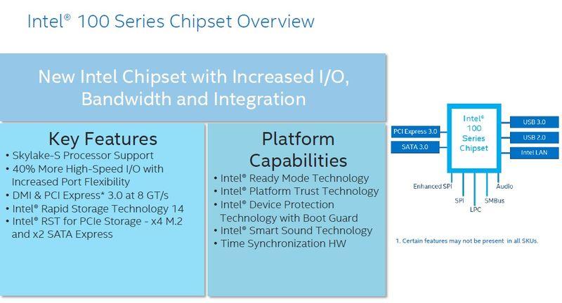 Intel-100-series-chipset