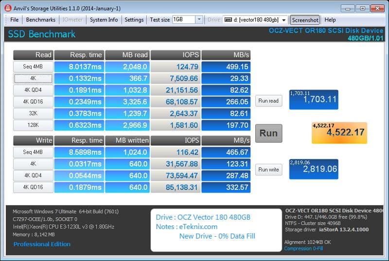 OCZ_Vector180_480GB_RAID-Bench-Anvil_compressible-Single