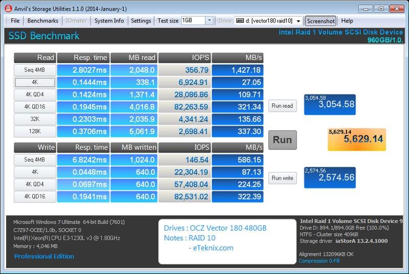 OCZ_Vector180_480GB_RAID-SS_Anvil_compressible-RAID10