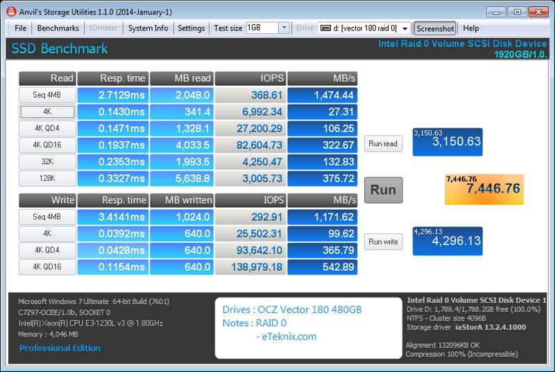 OCZ_Vector180_480GB_RAID-SS_Anvil_incompressible-RAID0
