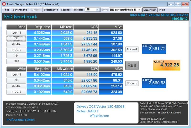 OCZ_Vector180_480GB_RAID-SS_Anvil_incompressible-RAID1