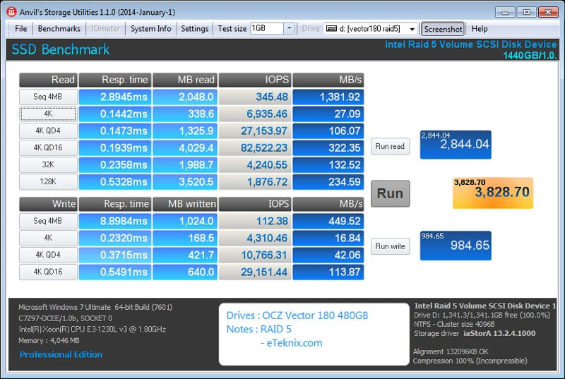 OCZ_Vector180_480GB_RAID-SS_Anvil_incompressible-RAID5