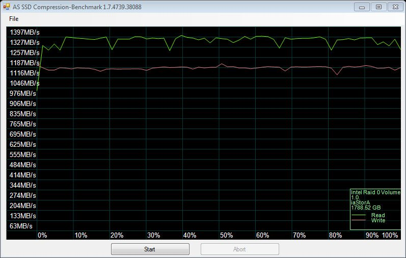 OCZ_Vector180_480GB_RAID-SS_Asssd_compression-RAID0