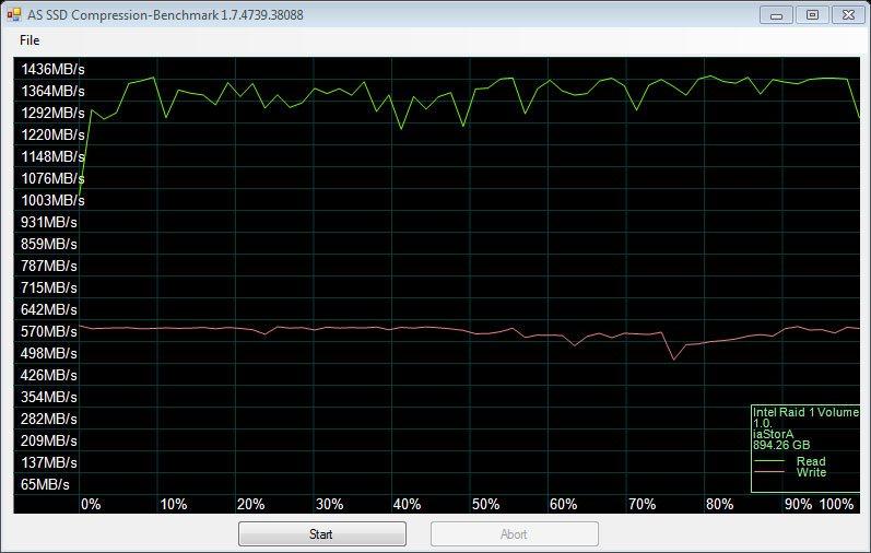 OCZ_Vector180_480GB_RAID-SS_Asssd_compression-RAID10