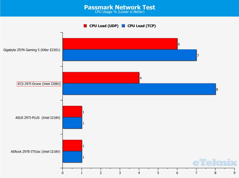 passmarkcpu