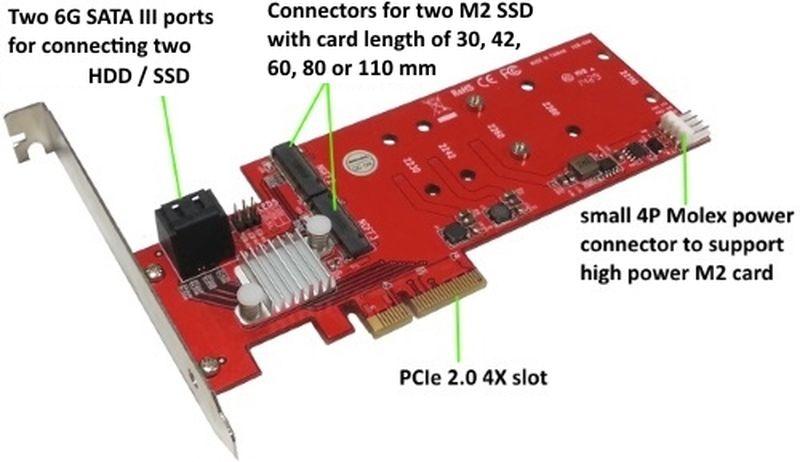 AD4SAHM2-diagram1