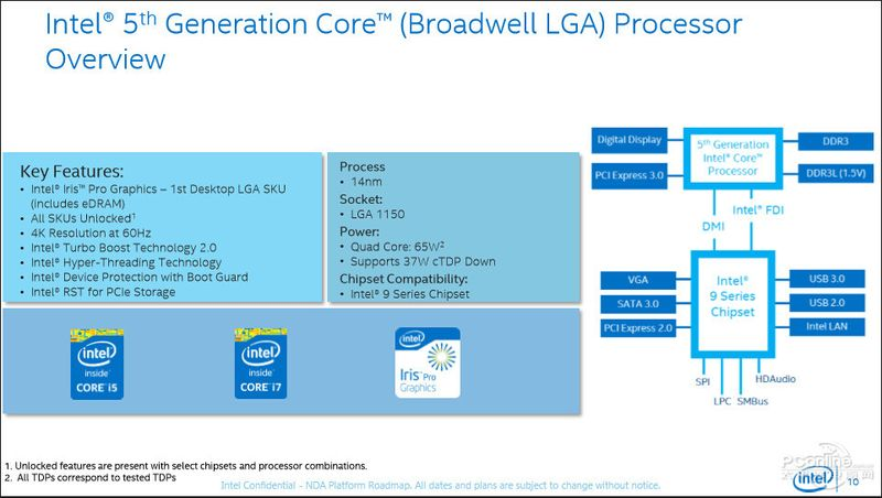 Intel 5th Gen Broadwell