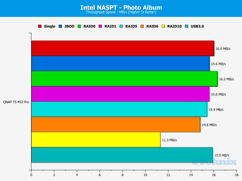 QNAP_TS-453Pro-chart-12