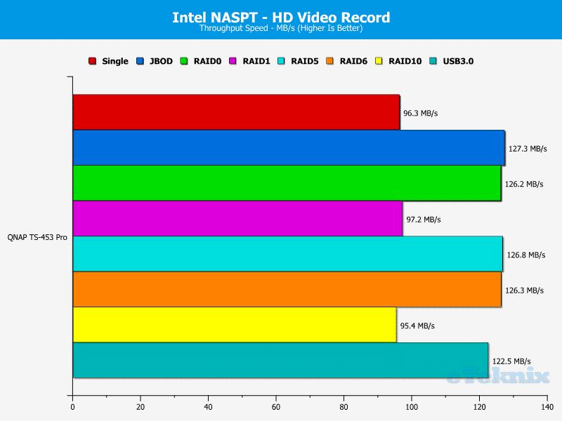 QNAP_TS-453Pro-chart-4
