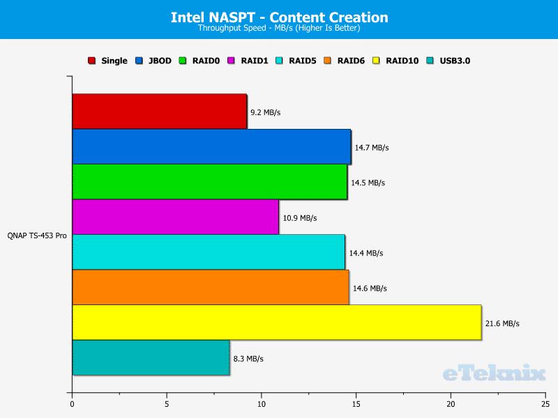 QNAP_TS-453Pro-chart-6