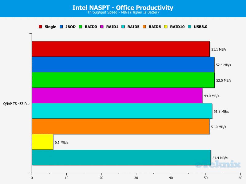QNAP_TS-453Pro-chart-7