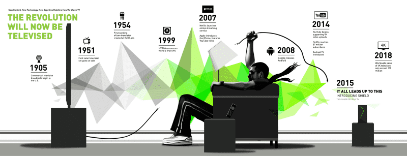 SHIELD-infograph-web