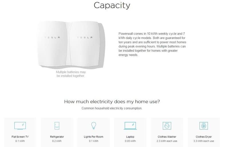 Tesla Energy Powerwall Battery
