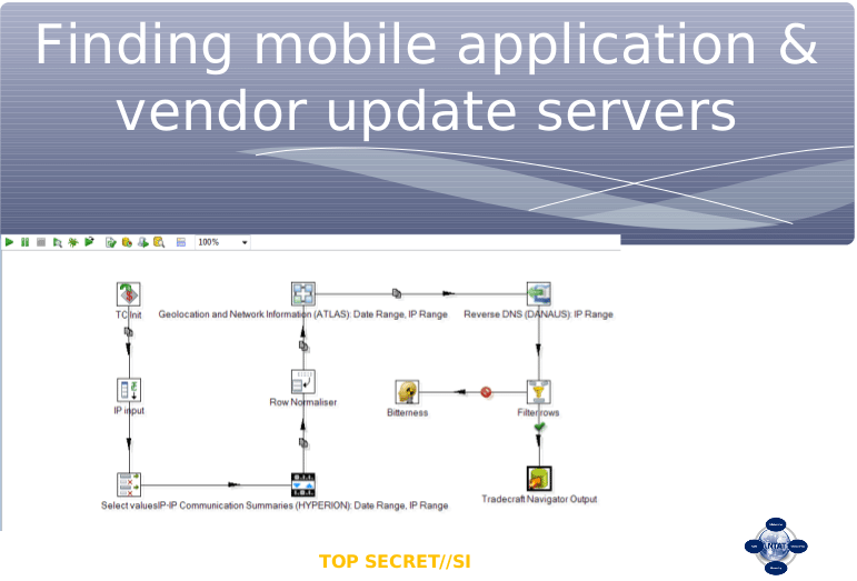 finding-app-servers