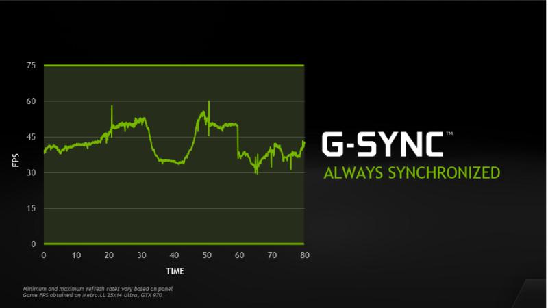 gsync2