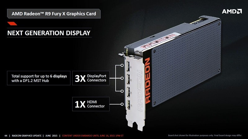 AMD R9 Fury X HDMI DisplayPort