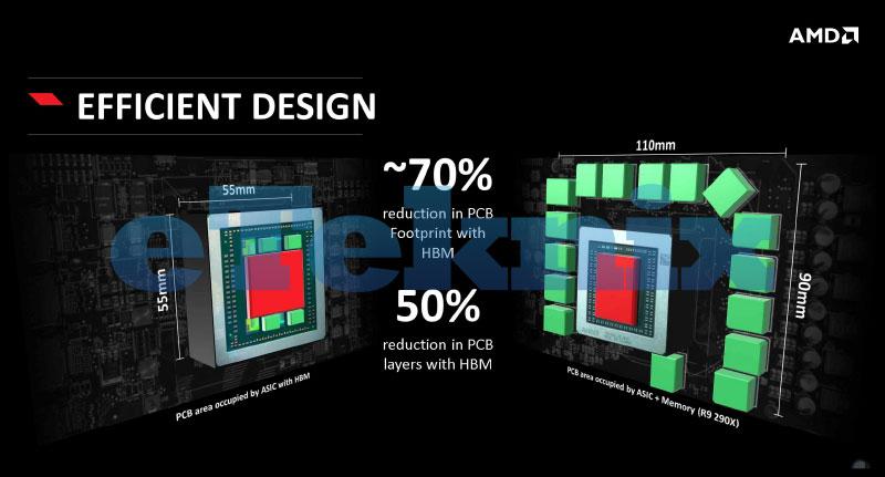 AMD_R9_Preso-25