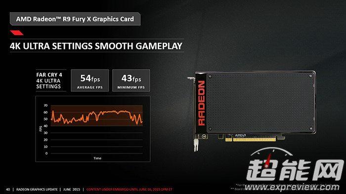 AMD_Radeon_FuryX_20