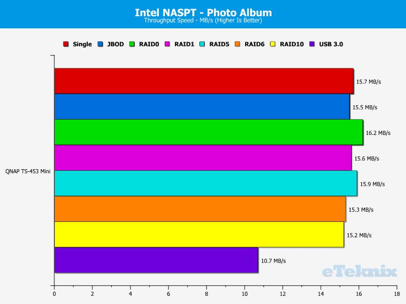 QNAP_TS-453mini-Chart-12