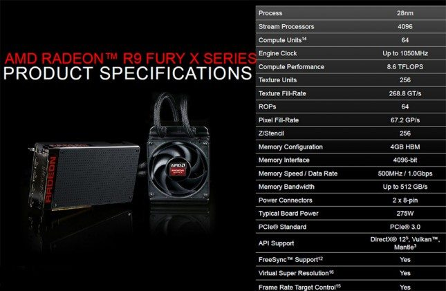 fury-x-specs-645x421