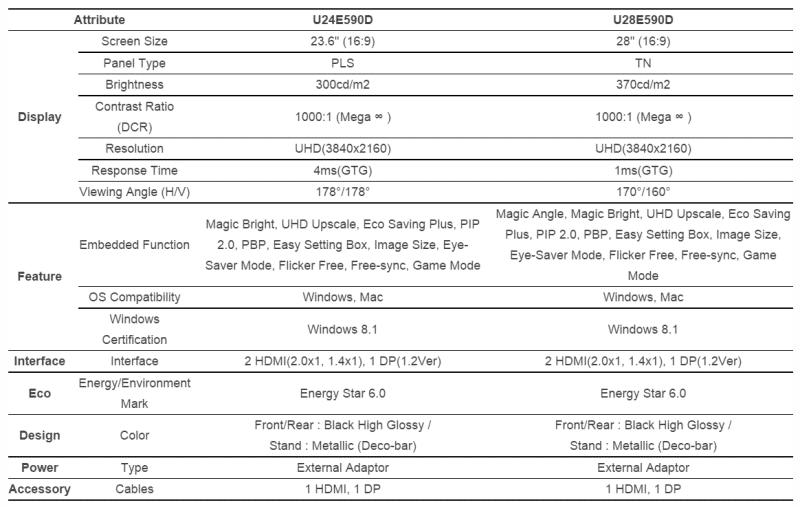 samsung 4k monitor specs