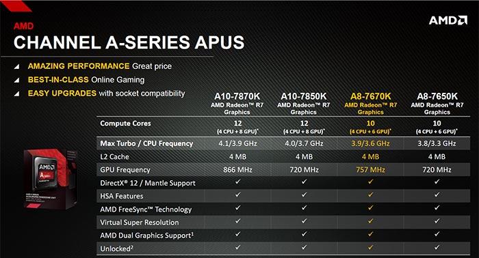 A8-7670K APU 2