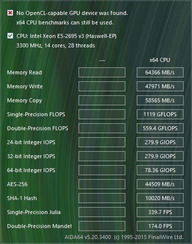 ASRockRack_EPC612D4U-2T8R-Bench-CPU_AIDA