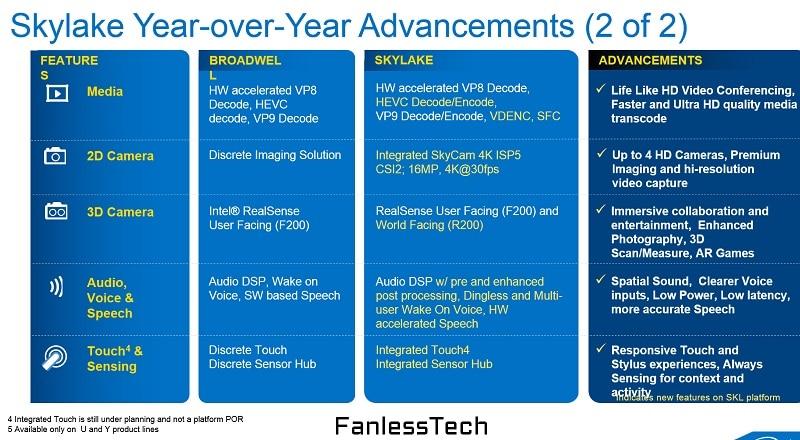 Intel Skylake Slides Fanless Tech 2