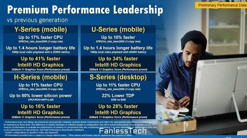 Intel Skylake Slides Fanless Tech 3