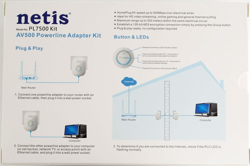 Netis_PL7500_Kit-Photo-box-rear