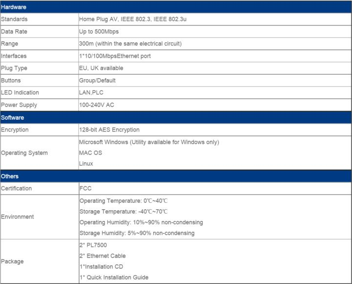 Netis_PL7500_Kit-SS-specs