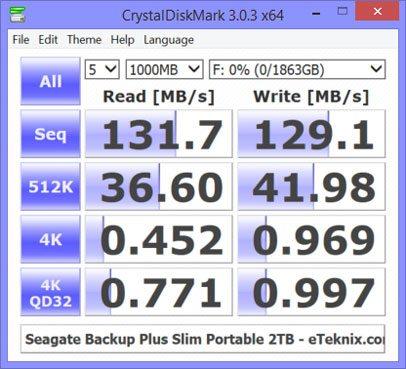 Seagate_BackupPlus_Slim_2TB-Bench-cdm-0