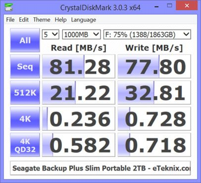 Seagate_BackupPlus_Slim_2TB-Bench-cdm-75